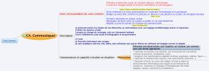 Socle CommunC4